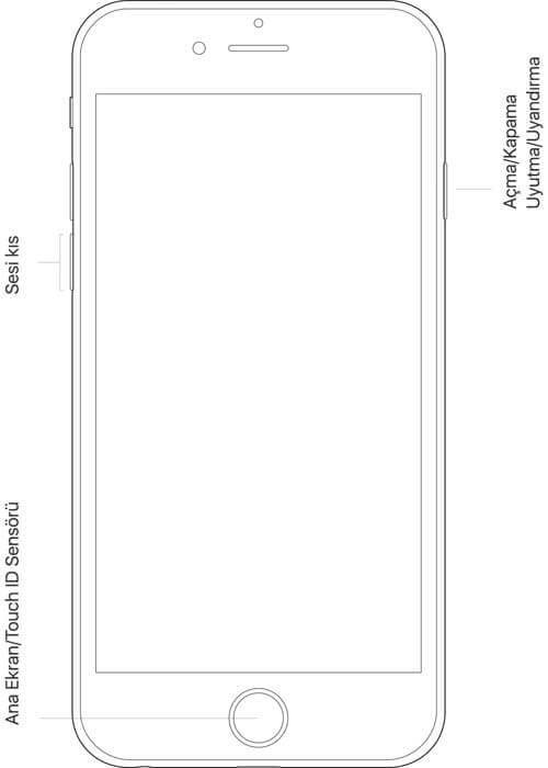 Kilitlenen iPhone iPad Yeniden Başlatma